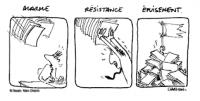 Et si vous étiez en pré-burn-out ? Ou en dépression réactionnelle?